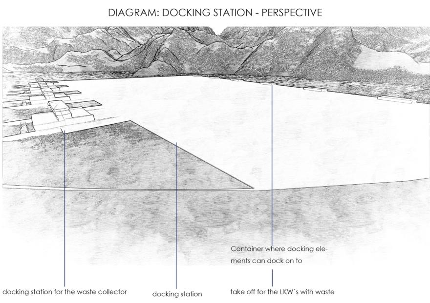 12-KR---docking-station-Perspektive_1240