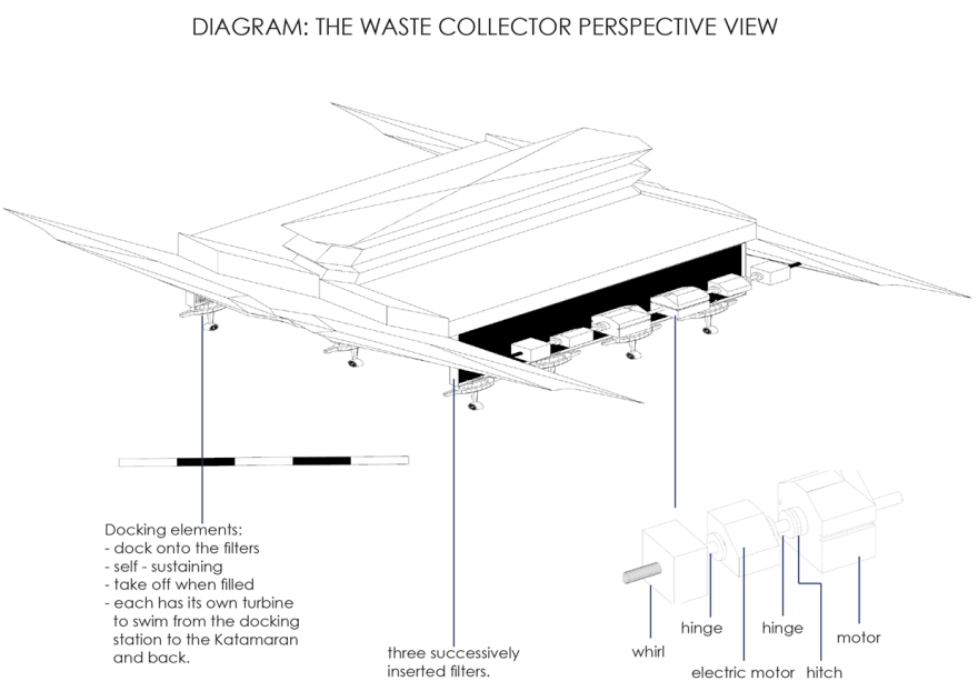 7-KR---waste-collector-perspective-view_1240